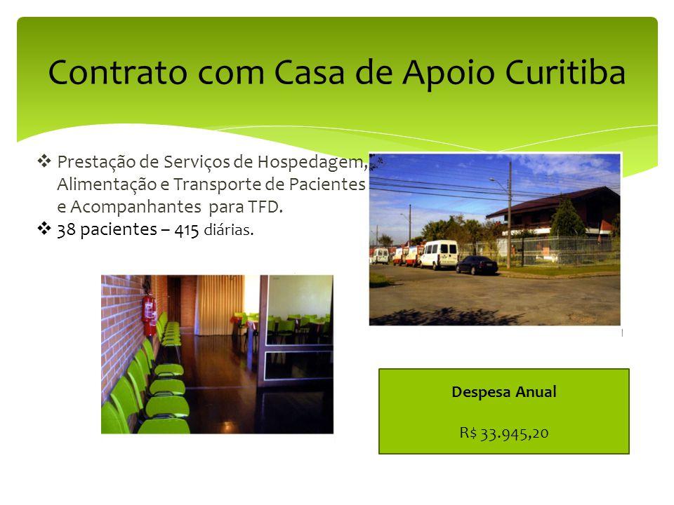 Contrato com Casa de Apoio Curitiba  Prestação de Serviços de Hospedagem, Alimentação e Transporte de Pacientes e Acompanhantes para TFD.  38 pacien