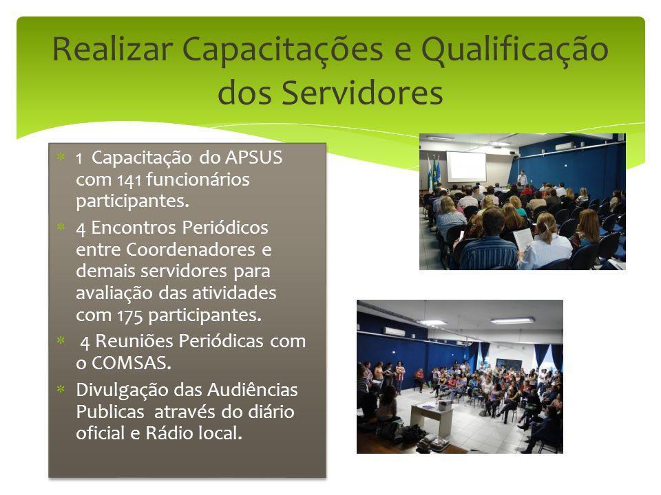 Realizar Capacitações e Qualificação dos Servidores  1 Capacitação do APSUS com 141 funcionários participantes.  4 Encontros Periódicos entre Coorde