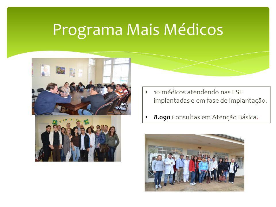 Programa Mais Médicos 10 médicos atendendo nas ESF implantadas e em fase de implantação. 8.090 Consultas em Atenção Básica.