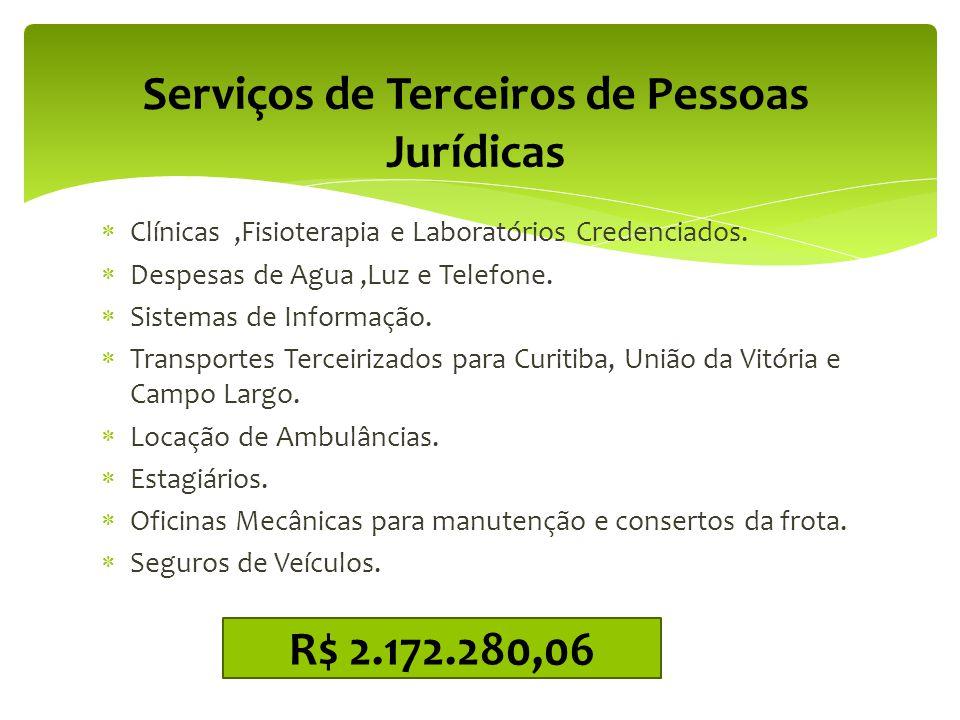  Clínicas,Fisioterapia e Laboratórios Credenciados.