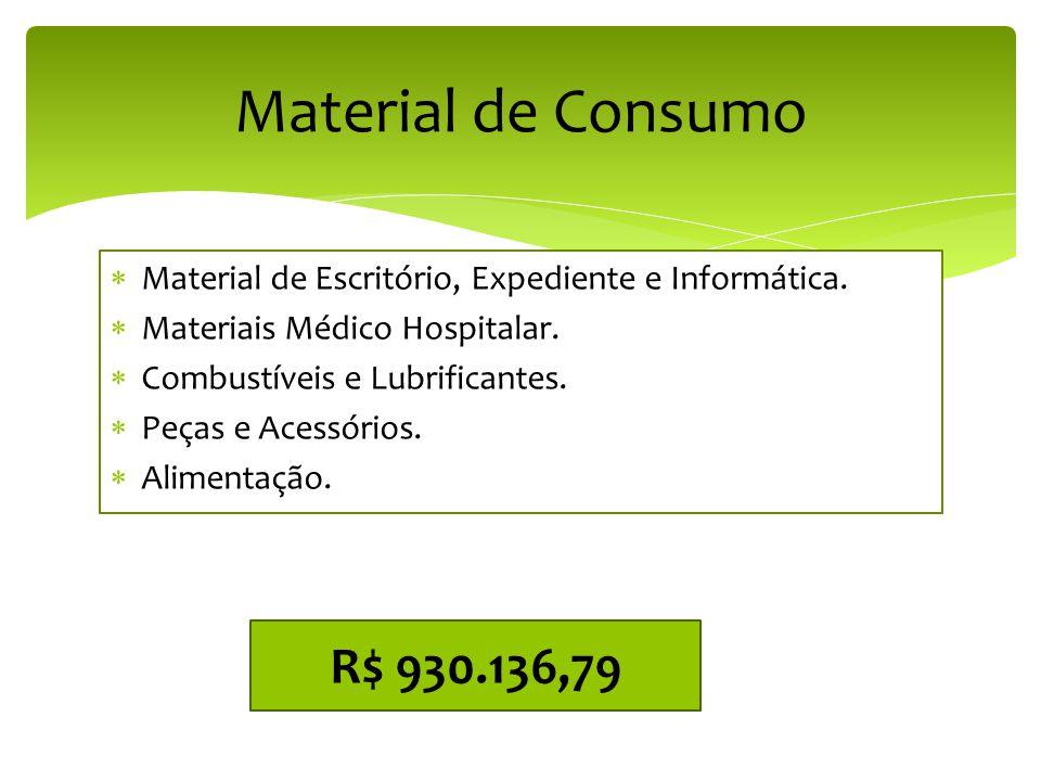  Material de Escritório, Expediente e Informática.