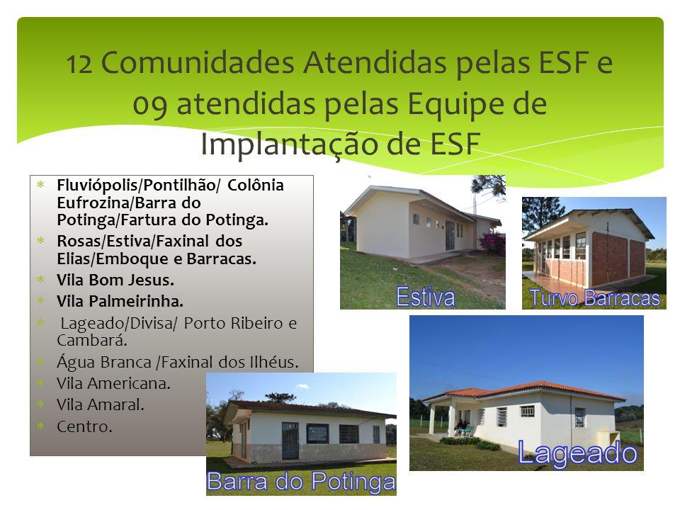 12 Comunidades Atendidas pelas ESF e 09 atendidas pelas Equipe de Implantação de ESF  Fluviópolis/Pontilhão/ Colônia Eufrozina/Barra do Potinga/Fartura do Potinga.