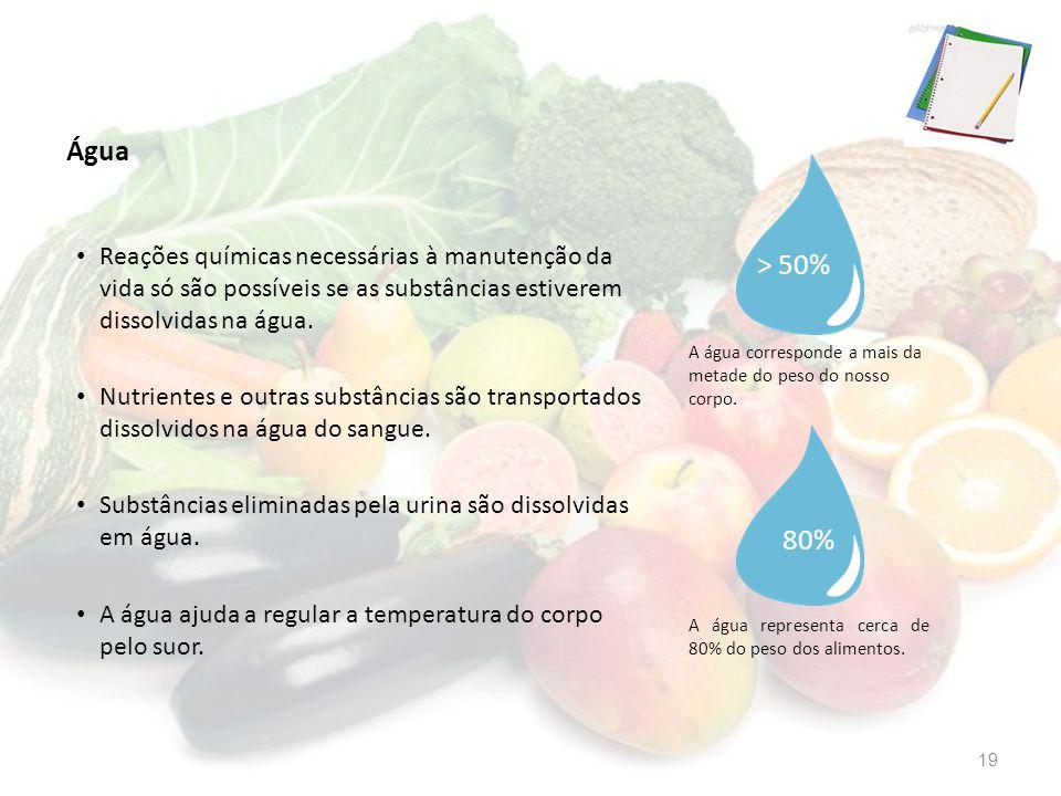 Água > 50% A água corresponde a mais da metade do peso do nosso corpo. 80% A água representa cerca de 80% do peso dos alimentos. Reações químicas nece