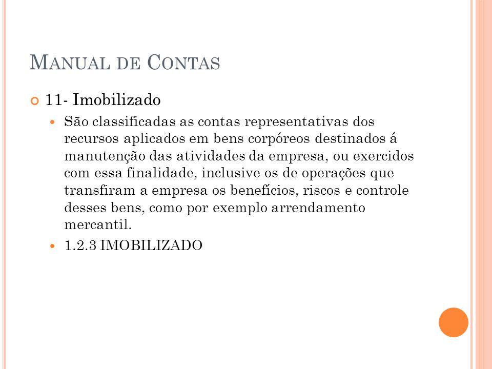 M ANUAL DE C ONTAS 11- Imobilizado São classificadas as contas representativas dos recursos aplicados em bens corpóreos destinados á manutenção das at