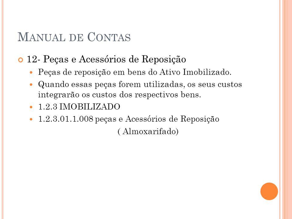 M ANUAL DE C ONTAS 12- Peças e Acessórios de Reposição Peças de reposição em bens do Ativo Imobilizado. Quando essas peças forem utilizadas, os seus c