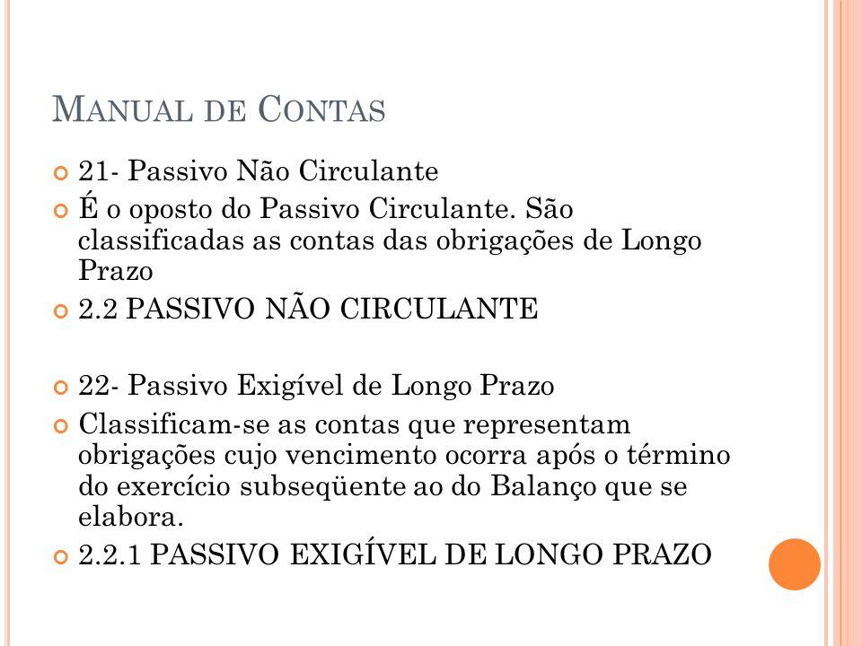 M ANUAL DE C ONTAS 21- Passivo Não Circulante É o oposto do Passivo Circulante. São classificadas as contas das obrigações de Longo Prazo 2.2 PASSIVO