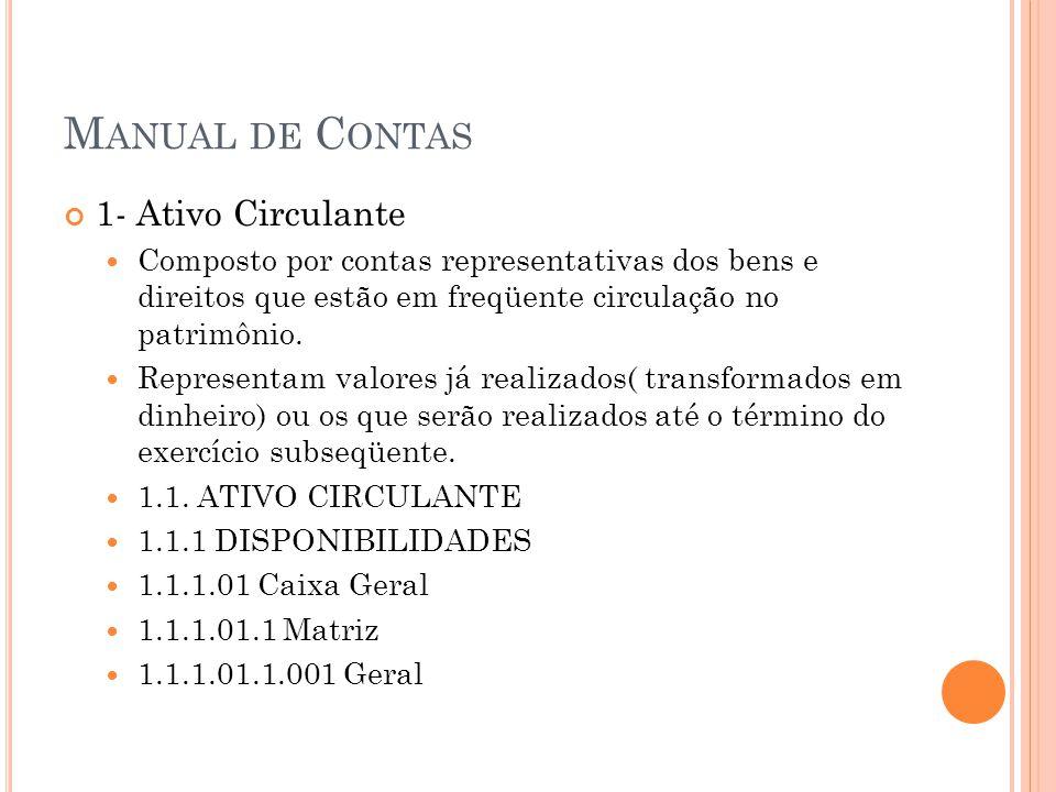 M ANUAL DE C ONTAS 1- Ativo Circulante Composto por contas representativas dos bens e direitos que estão em freqüente circulação no patrimônio. Repres