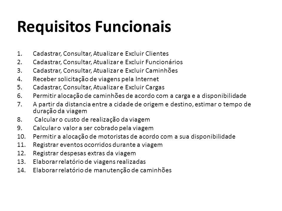 Requisitos Funcionais 1.Cadastrar, Consultar, Atualizar e Excluir Clientes 2.Cadastrar, Consultar, Atualizar e Excluir Funcionários 3.Cadastrar, Consu