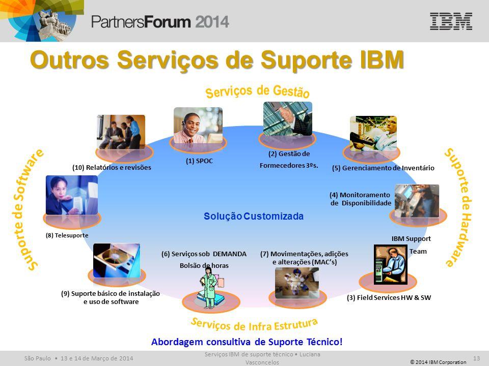 © 2014 IBM Corporation São Paulo 13 e 14 de Março de 2014 Solução Customizada (10) Relatórios e revisões (2) Gestão de Formecedores 3ºs.