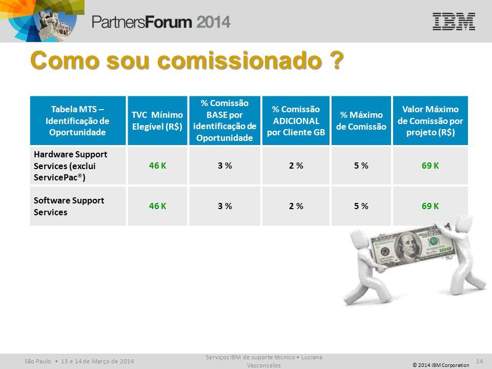 © 2014 IBM Corporation São Paulo 13 e 14 de Março de 2014 Tabela MTS – Identificação de Oportunidade TVC Mínimo Elegível (R$) % Comissão BASE por identificação de Oportunidade % Comissão ADICIONAL por Cliente GB % Máximo de Comissão Valor Máximo de Comissão por projeto (R$) Hardware Support Services (exclui ServicePac®) 46 K3 %2 %5 %69 K Software Support Services 46 K3 %2 %5 %69 K Como sou comissionado .