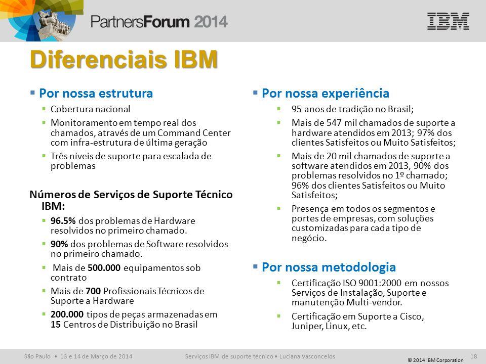 © 2014 IBM Corporation São Paulo 13 e 14 de Março de 2014 Diferenciais IBM  Por nossa estrutura  Cobertura nacional  Monitoramento em tempo real dos chamados, através de um Command Center com infra-estrutura de última geração  Três níveis de suporte para escalada de problemas Números de Serviços de Suporte Técnico IBM:  96.5% dos problemas de Hardware resolvidos no primeiro chamado.
