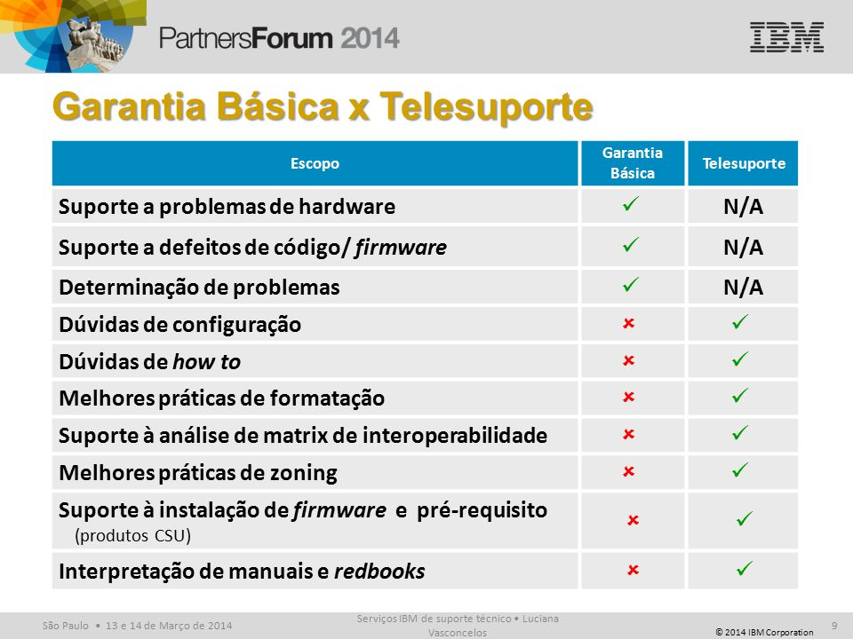 © 2014 IBM Corporation São Paulo 13 e 14 de Março de 2014 Por que vender.