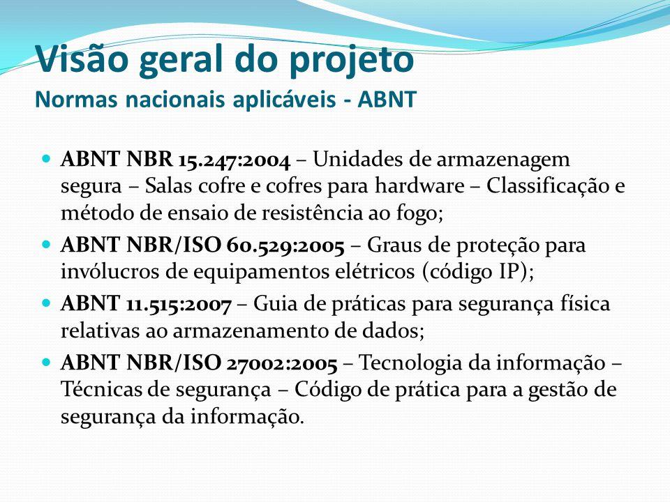ABNT NBR 15.247:2004 – Unidades de armazenagem segura – Salas cofre e cofres para hardware – Classificação e método de ensaio de resistência ao fogo;