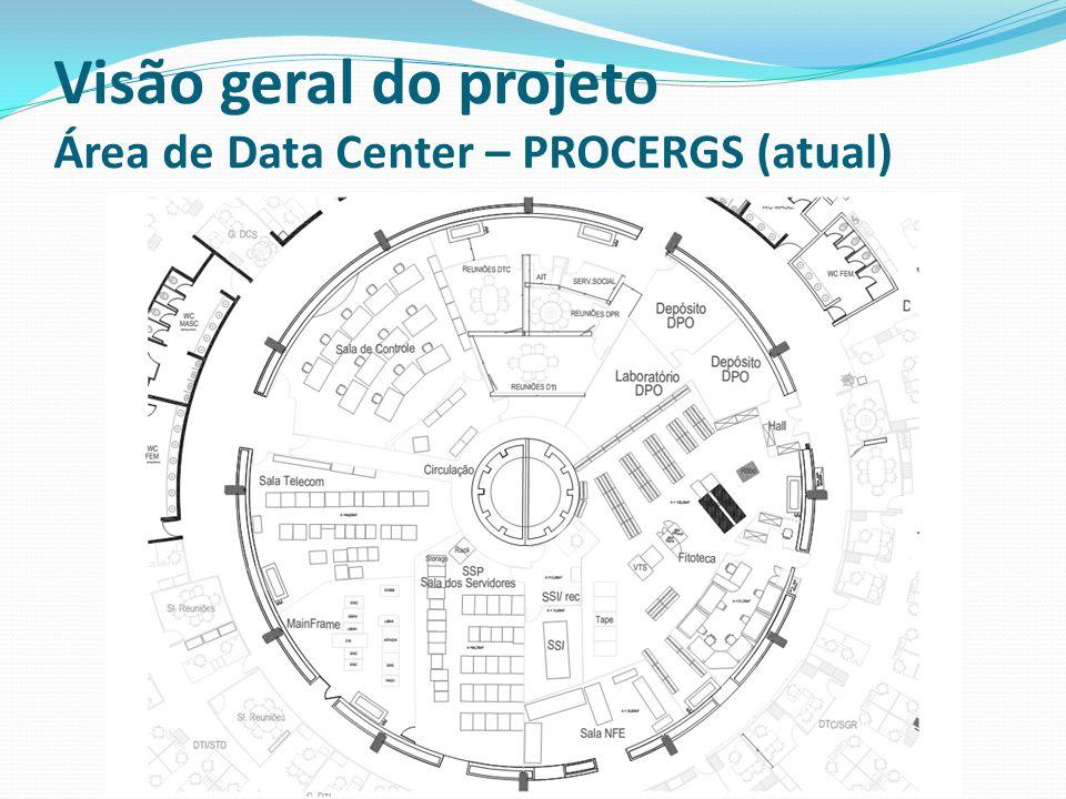 Visão geral do projeto Área de Data Center – PROCERGS (atual)