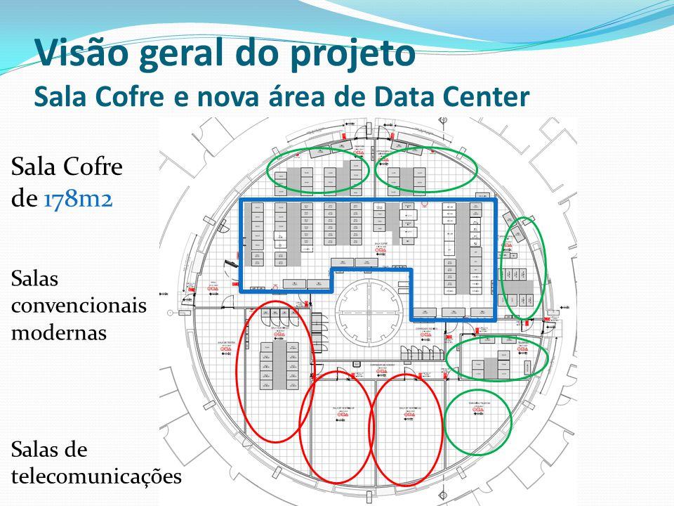 Visão geral do projeto Sala Cofre e nova área de Data Center Sala Cofre de 178m2 Salas convencionais modernas Salas de telecomunicações