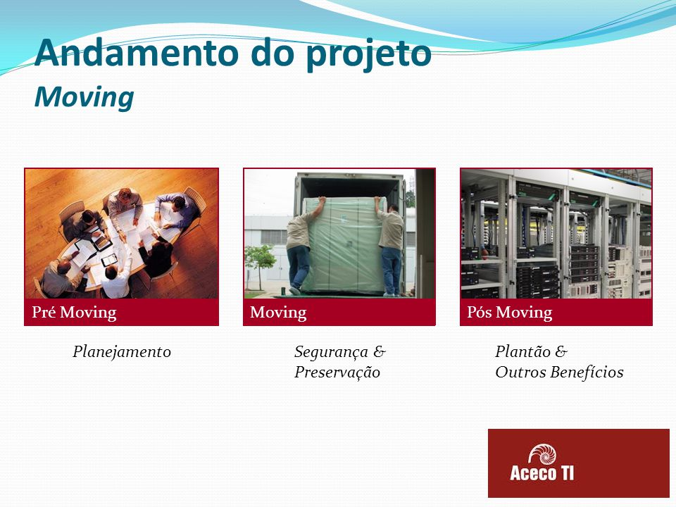 Andamento do projeto Moving Pré Moving PlanejamentoSegurança & Preservação Moving Plantão & Outros Benefícios Pós Moving