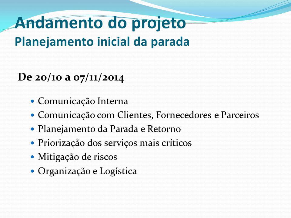 Andamento do projeto Planejamento inicial da parada De 20/10 a 07/11/2014 Comunicação Interna Comunicação com Clientes, Fornecedores e Parceiros Plane