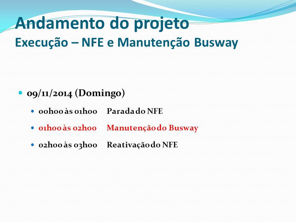 Andamento do projeto Execução – NFE e Manutenção Busway 09/11/2014 (Domingo) 00h00 às 01h00 Parada do NFE 01h00 às 02h00 Manutenção do Busway 02h00 às