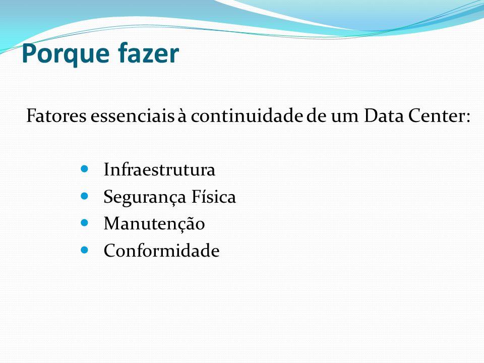 Porque fazer Fatores essenciais à continuidade de um Data Center: Infraestrutura Segurança Física Manutenção Conformidade