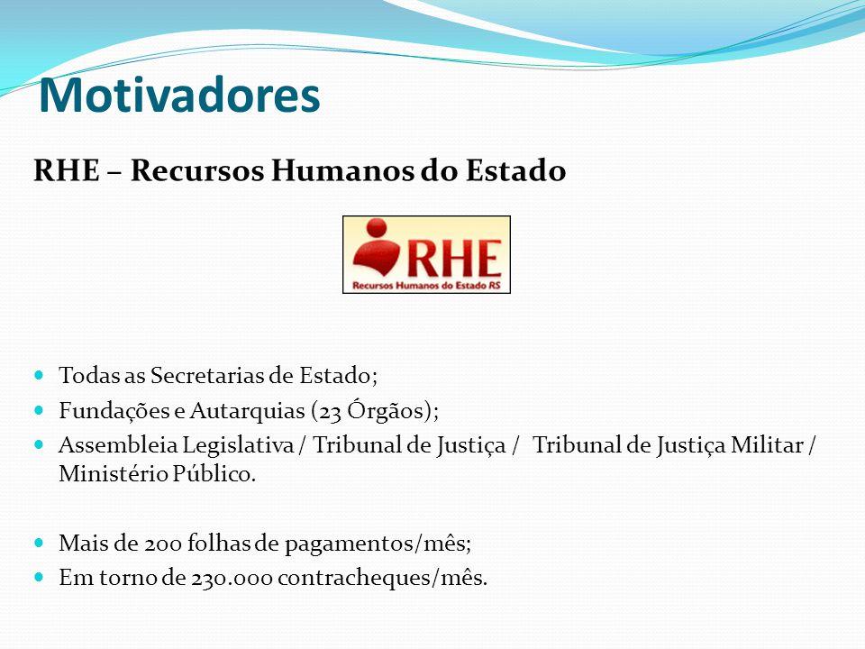 Motivadores RHE – Recursos Humanos do Estado Todas as Secretarias de Estado; Fundações e Autarquias (23 Órgãos); Assembleia Legislativa / Tribunal de