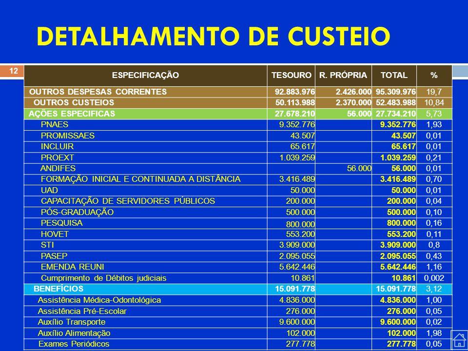 DETALHAMENTO DE CUSTEIO 12 ESPECIFICAÇÃOTESOUROR.