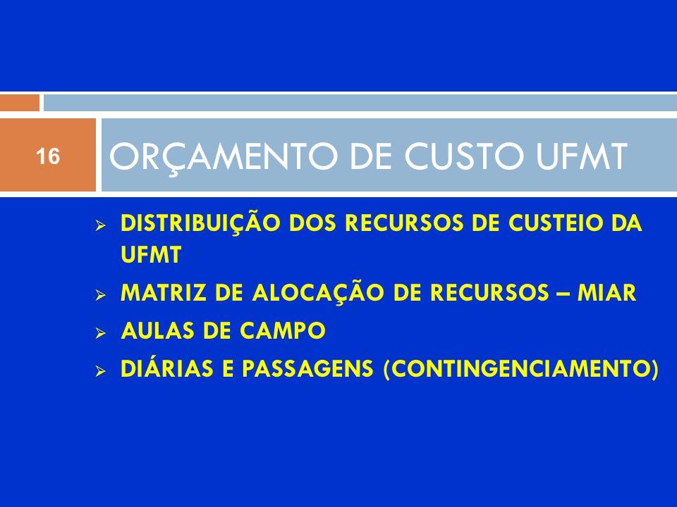  DISTRIBUIÇÃO DOS RECURSOS DE CUSTEIO DA UFMT  MATRIZ DE ALOCAÇÃO DE RECURSOS – MIAR  AULAS DE CAMPO  DIÁRIAS E PASSAGENS (CONTINGENCIAMENTO) ORÇAMENTO DE CUSTO UFMT 16