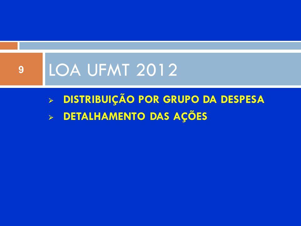  DISTRIBUIÇÃO POR GRUPO DA DESPESA  DETALHAMENTO DAS AÇÕES LOA UFMT 2012 9