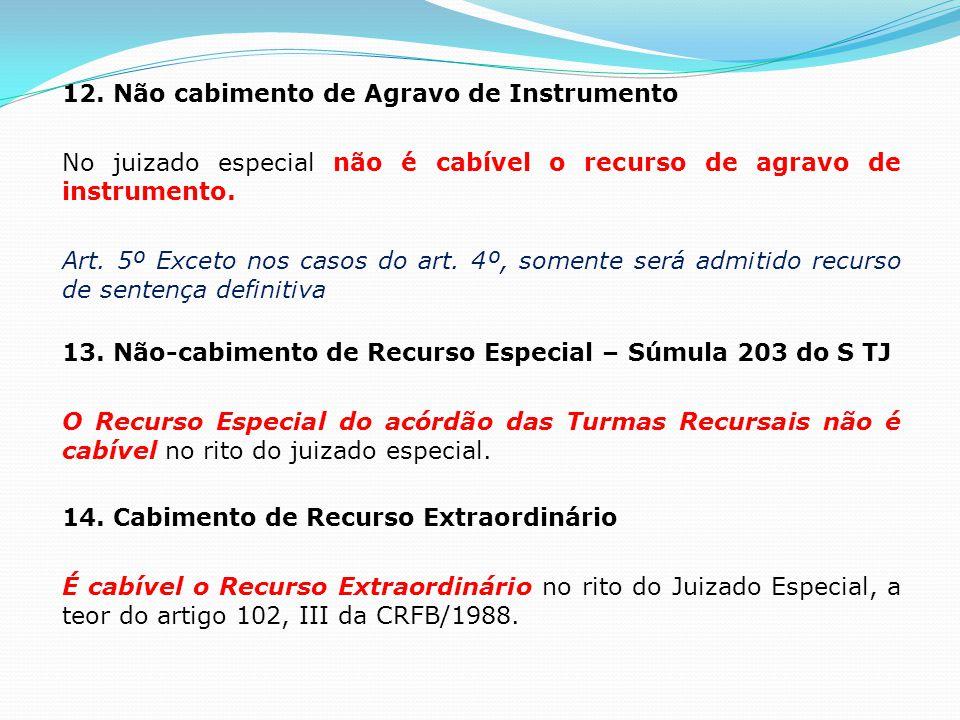 12. Não cabimento de Agravo de Instrumento No juizado especial não é cabível o recurso de agravo de instrumento. Art. 5º Exceto nos casos do art. 4º,