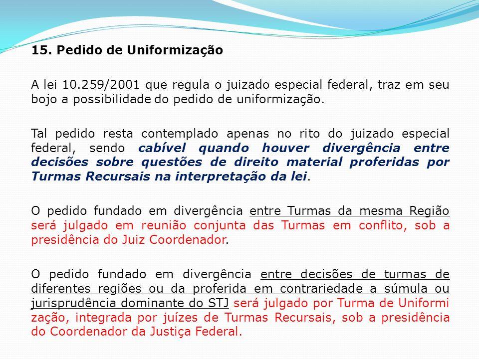 15. Pedido de Uniformização A lei 10.259/2001 que regula o juizado especial federal, traz em seu bojo a possibilidade do pedido de uniformização. Tal