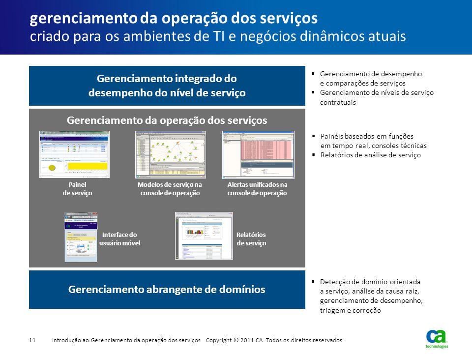 gerenciamento da operação dos serviços criado para os ambientes de TI e negócios dinâmicos atuais Gerenciamento da operação dos serviços Gerenciamento
