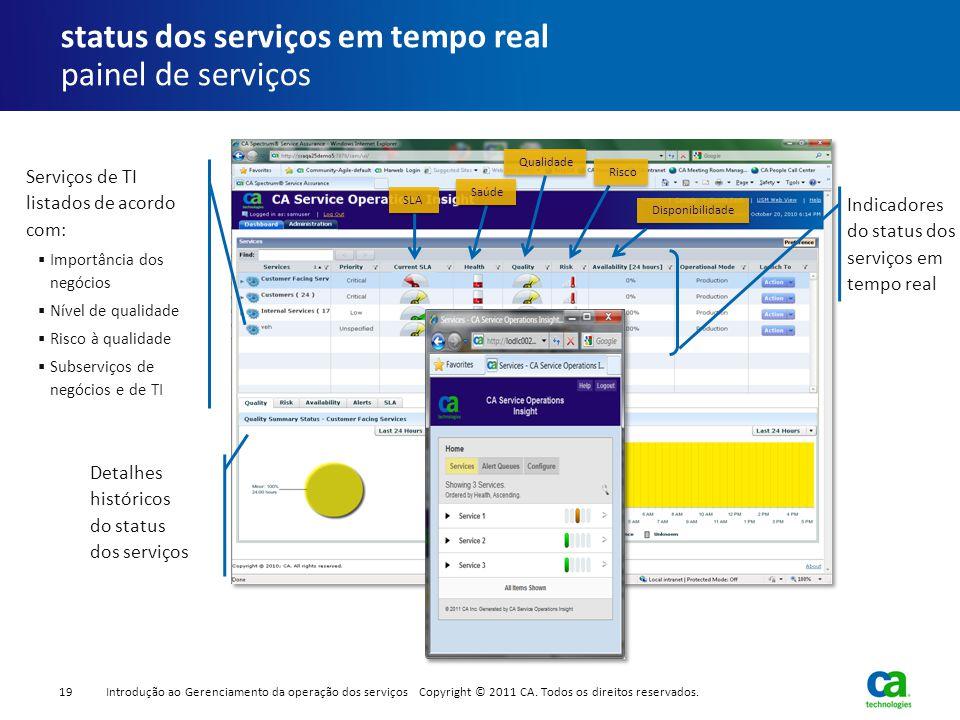 Serviços de TI listados de acordo com:  Importância dos negócios  Nível de qualidade  Risco à qualidade  Subserviços de negócios e de TI Indicador