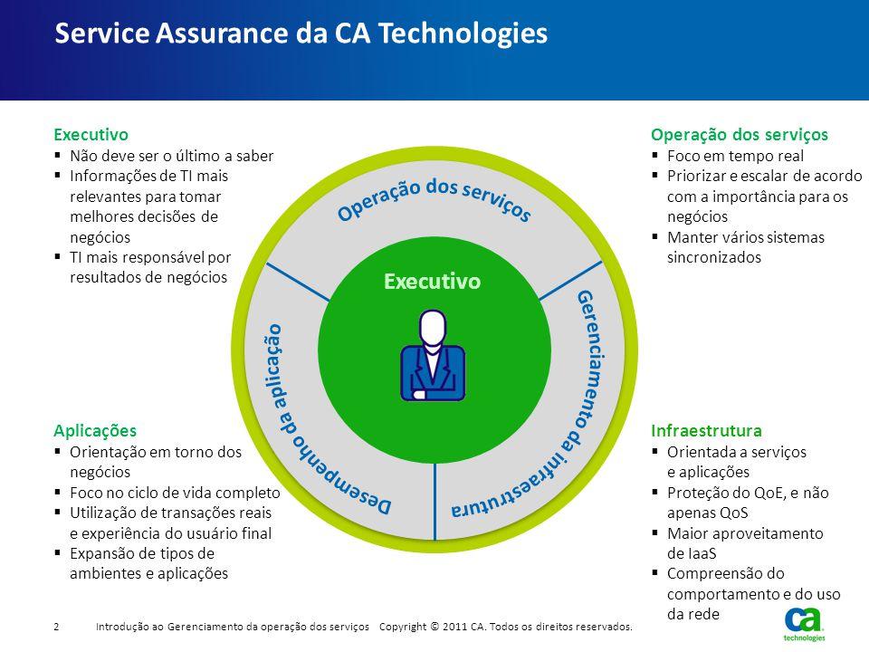 Service Assurance da CA Technologies Aplicações  Orientação em torno dos negócios  Foco no ciclo de vida completo  Utilização de transações reais e