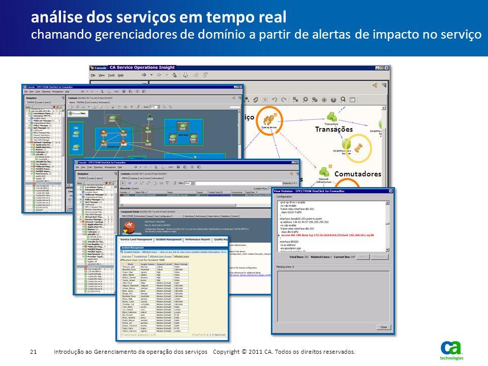 1 1 Comutadores Servidores Bancos de dados Serviço análise dos serviços em tempo real chamando gerenciadores de domínio a partir de alertas de impacto