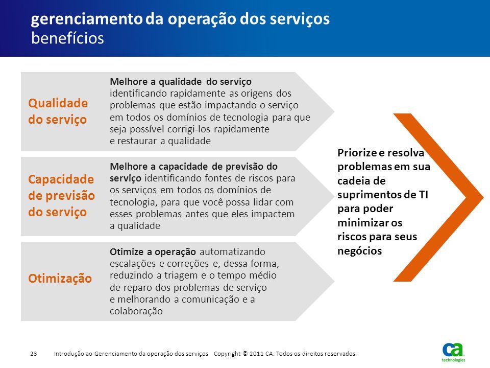 Melhore a qualidade do serviço identificando rapidamente as origens dos problemas que estão impactando o serviço em todos os domínios de tecnologia pa