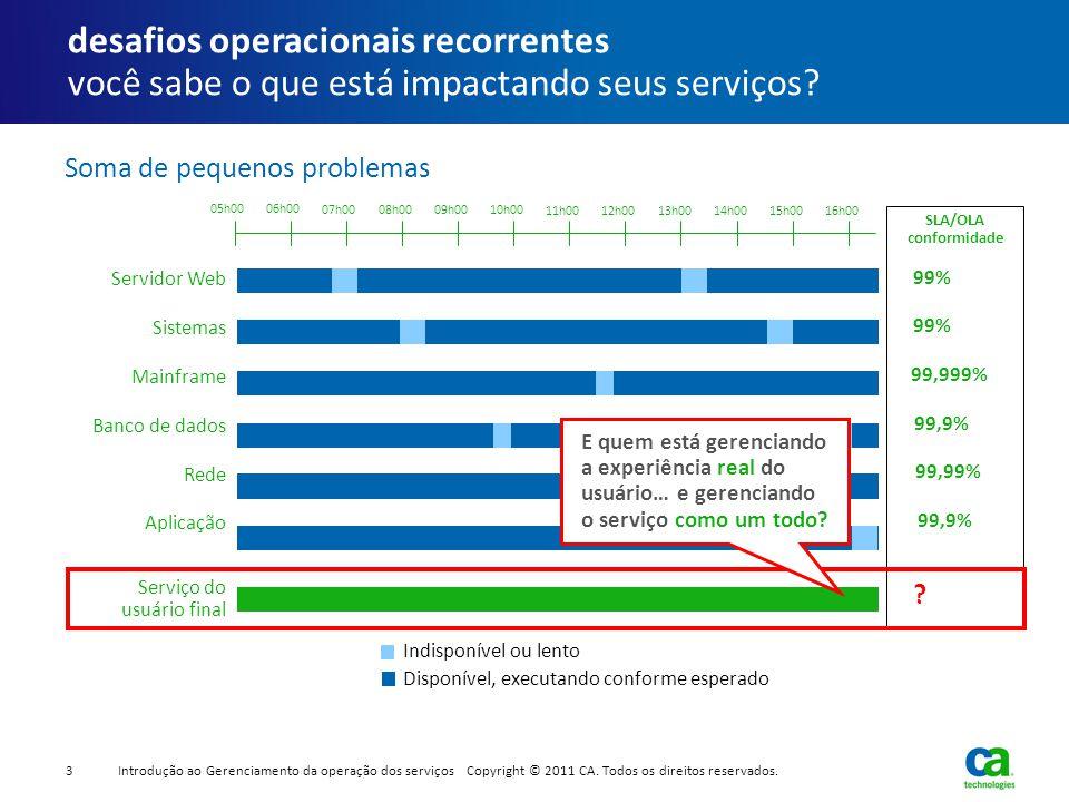 por que a solução de gerenciamento da operação dos serviços da CA Technologies é diferente.