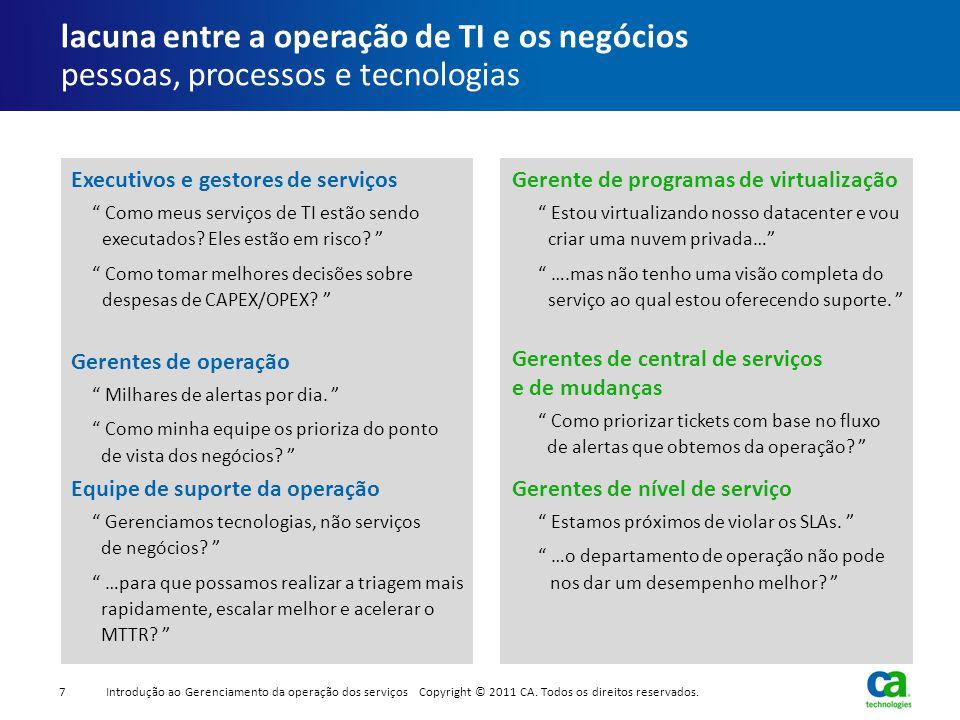 lacuna entre a operação de TI e os negócios pessoas, processos e tecnologias Executivos e gestores de serviços Gerentes de operação Equipe de suporte