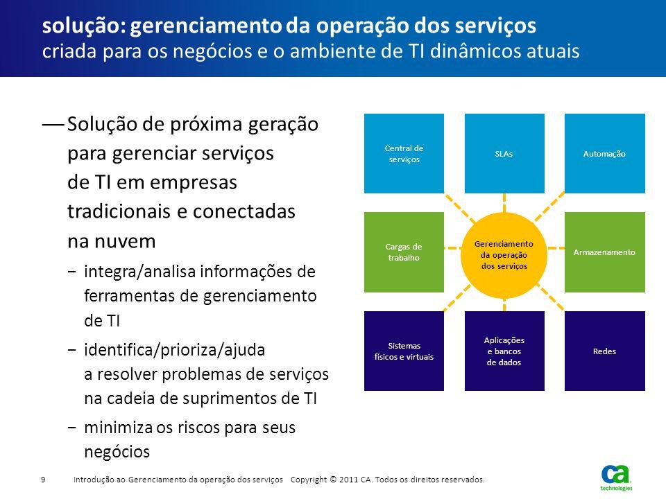 Gerenciamento da operação dos serviços Gerenciamento abrangente de domínios  Detecção de domínio orientada a serviço, análise da causa raiz, gerenciamento de desempenho, triagem e correção Gerenciamento unificado de eventos  Consultar, normalizar e correlacionar eventos entre domínios  Gerenciar e escalar alertas por regras Modelagem dinâmica de serviços de TI  Detecção, modelagem e manutenção em tempo real de serviço entre domínios Ações automatizadas  Inicia a escalação, o sincronismo e o fluxo de trabalho automatizados com base no impacto e no risco do serviço Gerenciamento integrado do desempenho do nível de serviço  Gerenciamento de desempenho e comparações de serviços  Gerenciamento de níveis de serviço contratuais gerenciamento da operação dos serviços criado para os ambientes de TI e negócios dinâmicos atuais Análises e alertas de serviço  Análise e geração de alertas para qualidade, disponibilidade, impacto e risco do serviço 10Introdução ao Gerenciamento da operação dos serviços Copyright © 2011 CA.