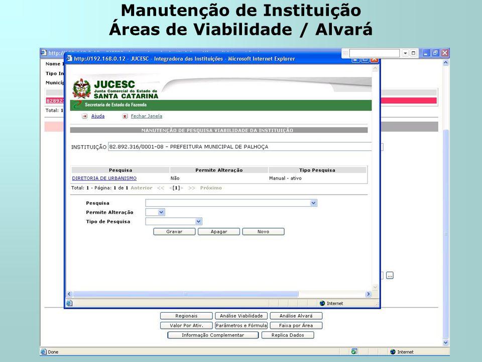Manutenção de Instituição Áreas de Viabilidade / Alvará