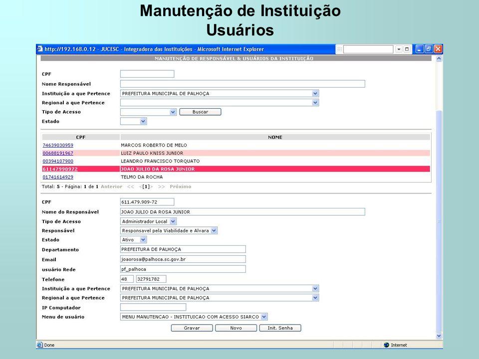 Manutenção de Instituição Usuários