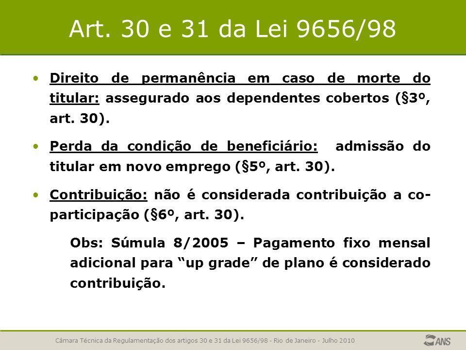 Art. 30 e 31 da Lei 9656/98 Direito de permanência em caso de morte do titular: assegurado aos dependentes cobertos (§3º, art. 30). Perda da condição