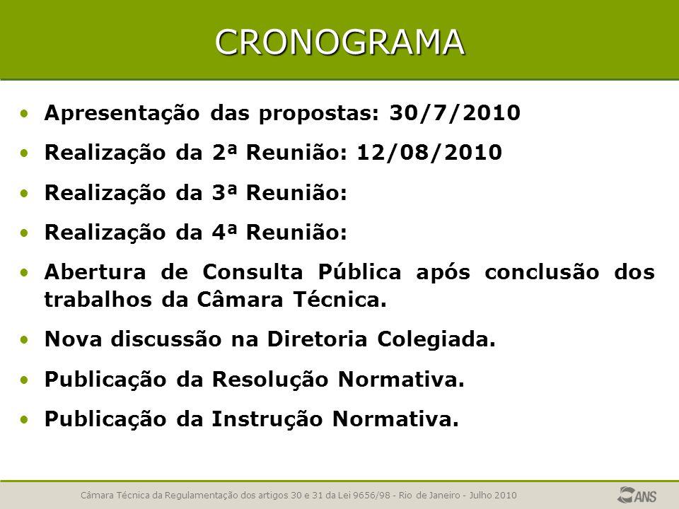 CRONOGRAMA Câmara Técnica da Regulamentação dos artigos 30 e 31 da Lei 9656/98 - Rio de Janeiro - Julho 2010 Apresentação das propostas: 30/7/2010 Rea