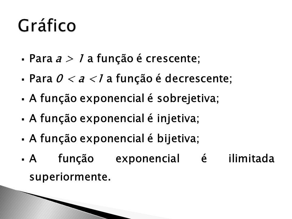 Para a > 1 a função é crescente;  Para 0 < a <1 a função é decrescente;  A função exponencial é sobrejetiva;  A função exponencial é injetiva; 