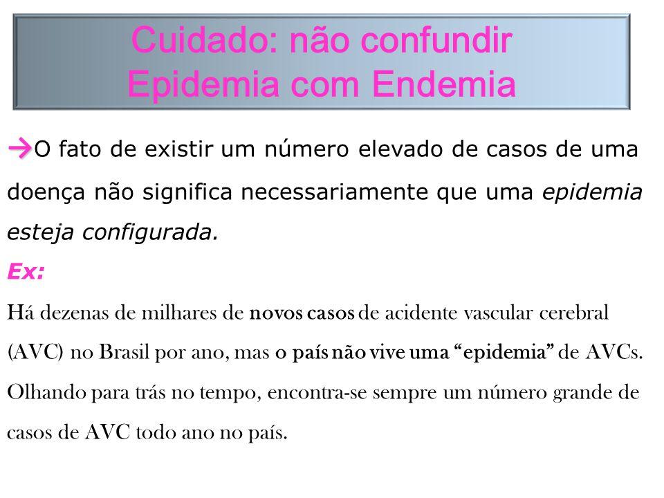 → → O fato de existir um número elevado de casos de uma doença não significa necessariamente que uma epidemia esteja configurada.