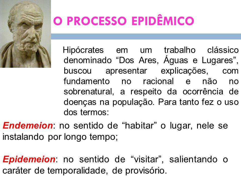 Hipócrates em um trabalho clássico denominado Dos Ares, Águas e Lugares , buscou apresentar explicações, com fundamento no racional e não no sobrenatural, a respeito da ocorrência de doenças na população.