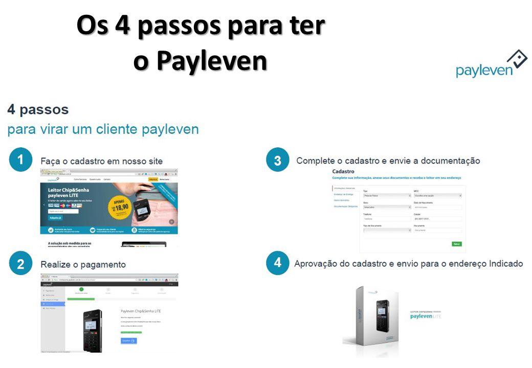 Os 4 passos para ter o Payleven