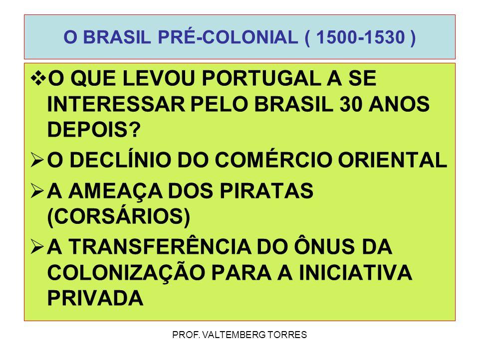  O QUE LEVOU PORTUGAL A SE INTERESSAR PELO BRASIL 30 ANOS DEPOIS?  O DECLÍNIO DO COMÉRCIO ORIENTAL  A AMEAÇA DOS PIRATAS (CORSÁRIOS)  A TRANSFERÊN