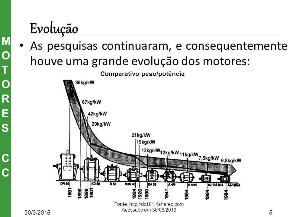Gerador Elementar 30/3/201526 Gerador bipolar com comutador de dois seguimentos Fonte: Kosow, I.
