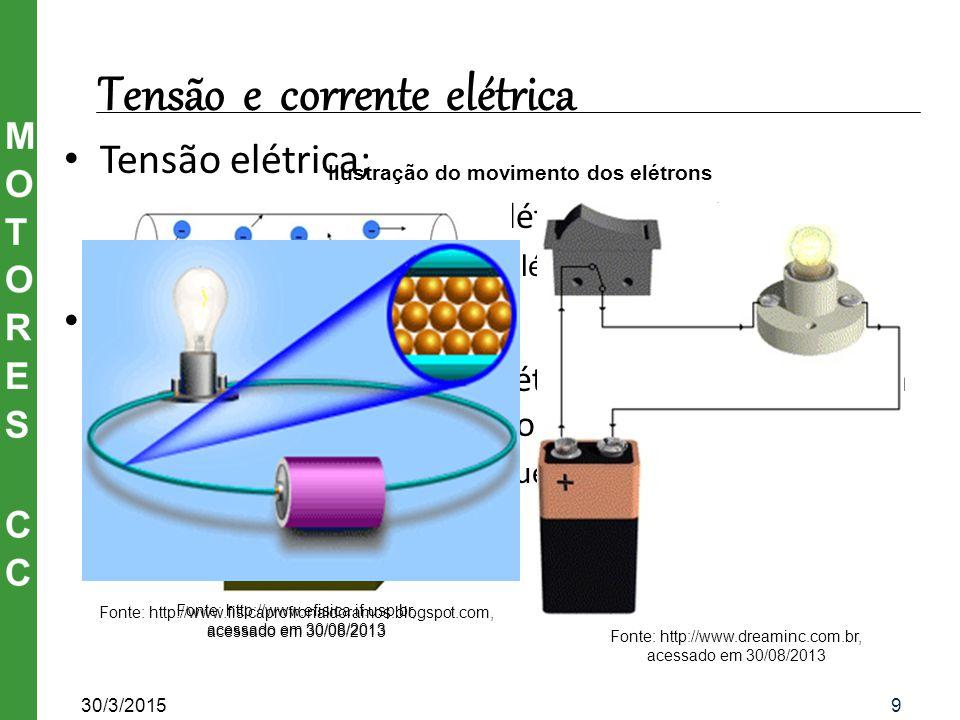 Gerador Elétric0 CC 30/3/201530 Vista em corte de uma máquina CC Fonte: http://www.tuveras.com