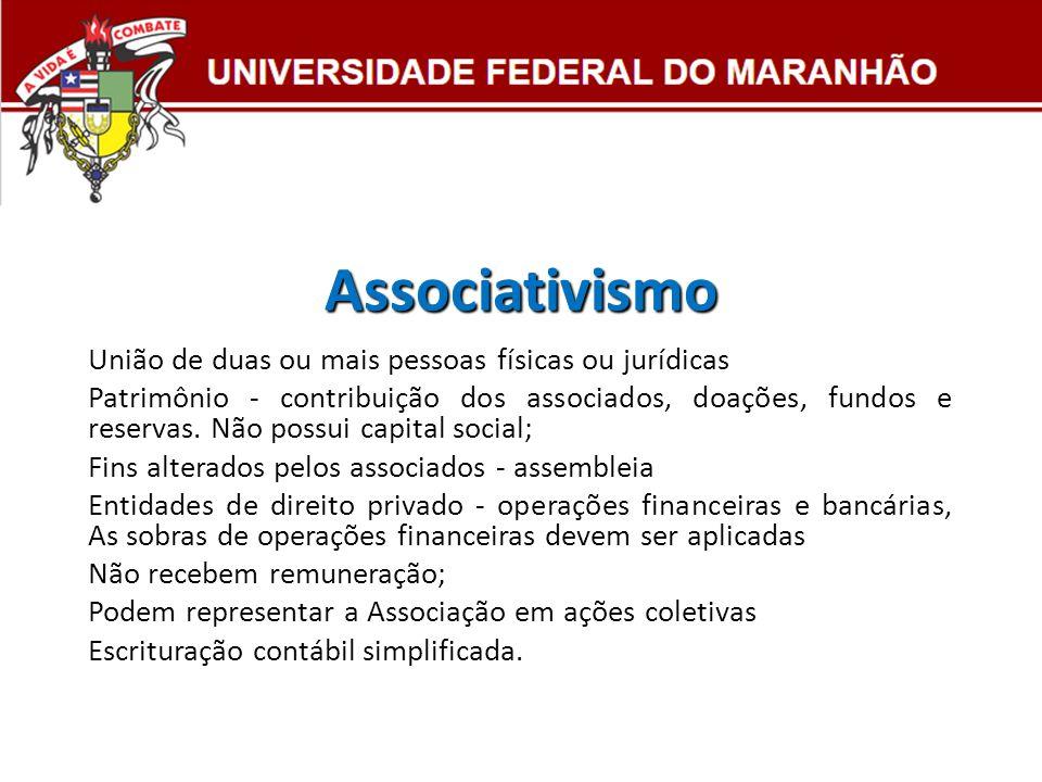 Associativismo União de duas ou mais pessoas físicas ou jurídicas Patrimônio - contribuição dos associados, doações, fundos e reservas. Não possui cap