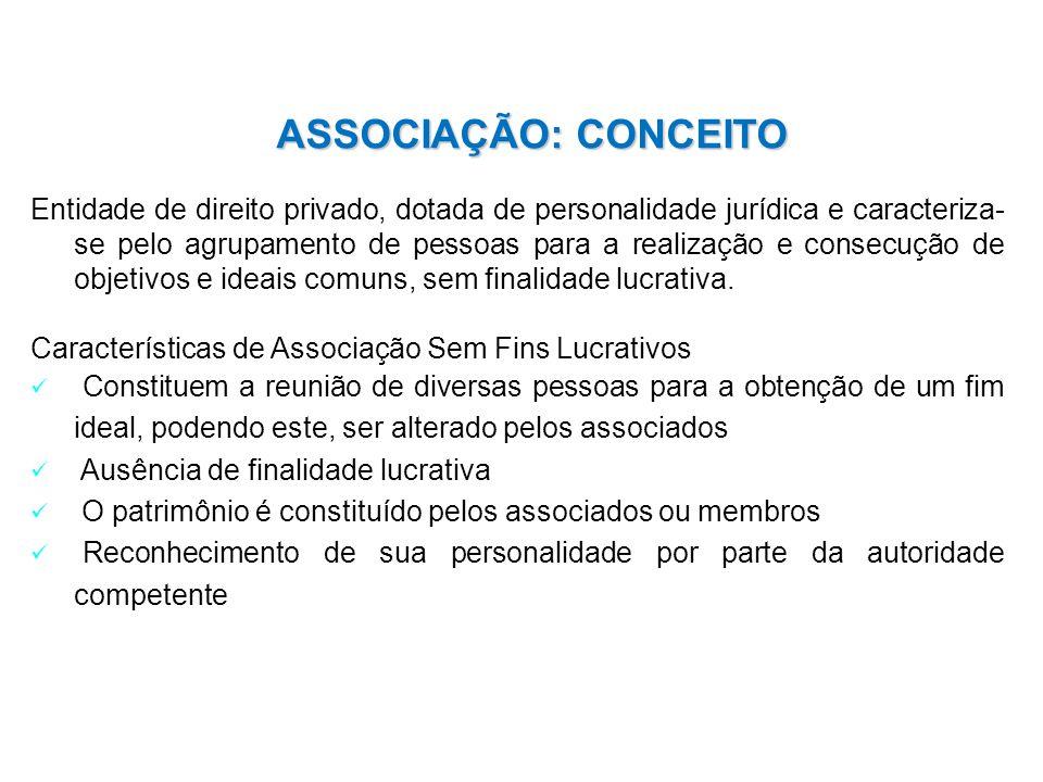 ASSOCIAÇÃO: CONCEITO ASSOCIAÇÃO: CONCEITO Entidade de direito privado, dotada de personalidade jurídica e caracteriza- se pelo agrupamento de pessoas